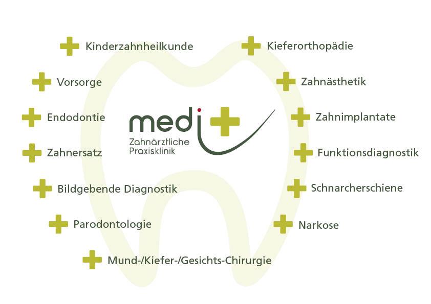 Behandlungen bei medi+ zahnärztliche Praxisklinik in Mainz